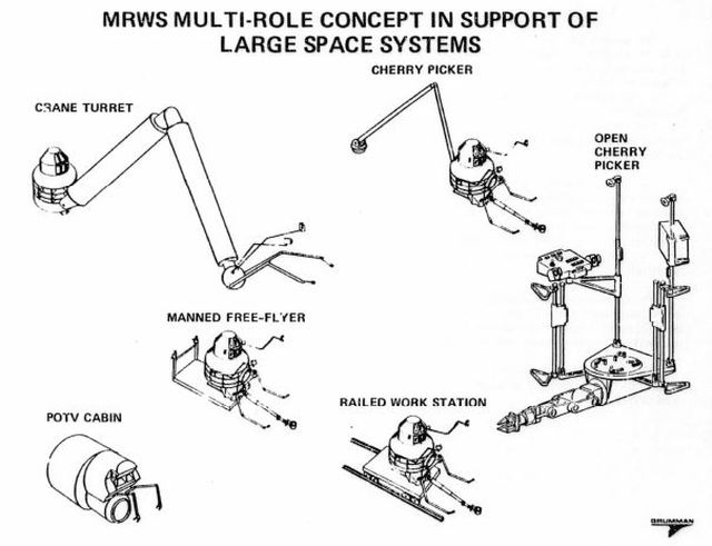 MRWS multi concepts x640 1978   Manned Remote Work Station (MRWS)   Grumman (American)