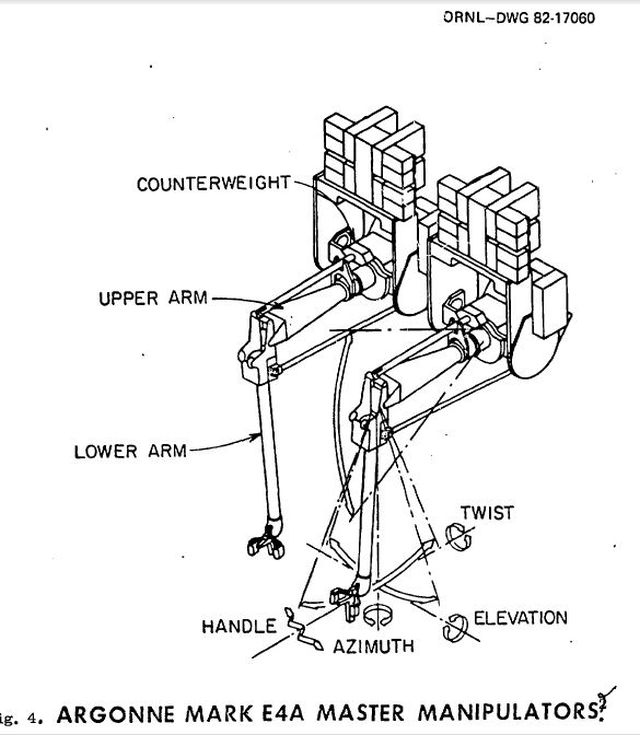 mark4a manipulator x640 1954 – ElectroMechanical Manipulator – Ray Goertz (American)