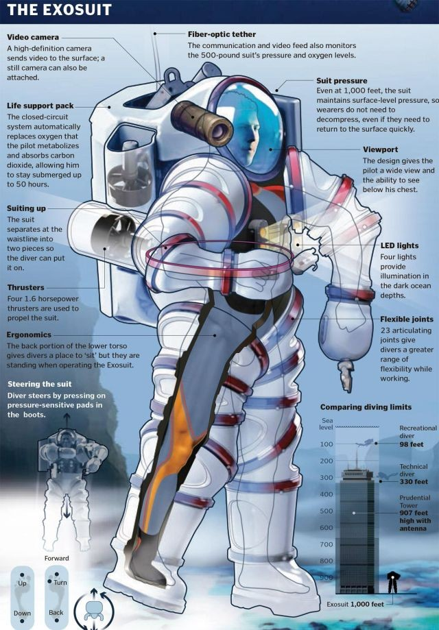 exosuit-graphic-x640