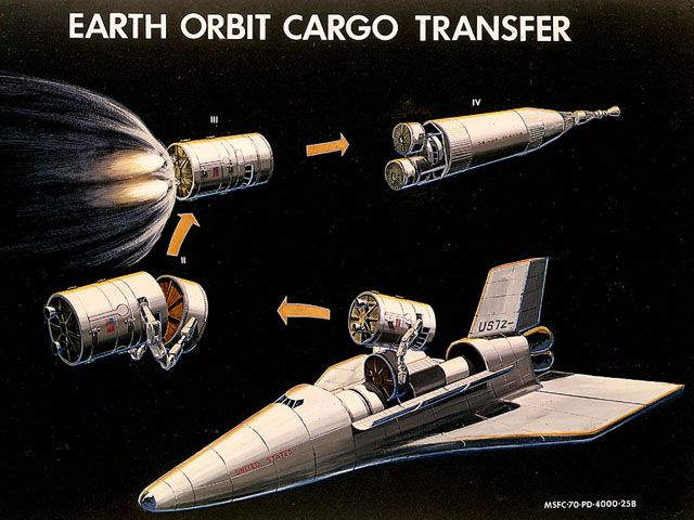 9902023 x640 1970   Space Tug (Concept)   MSFC/Boeing (American)
