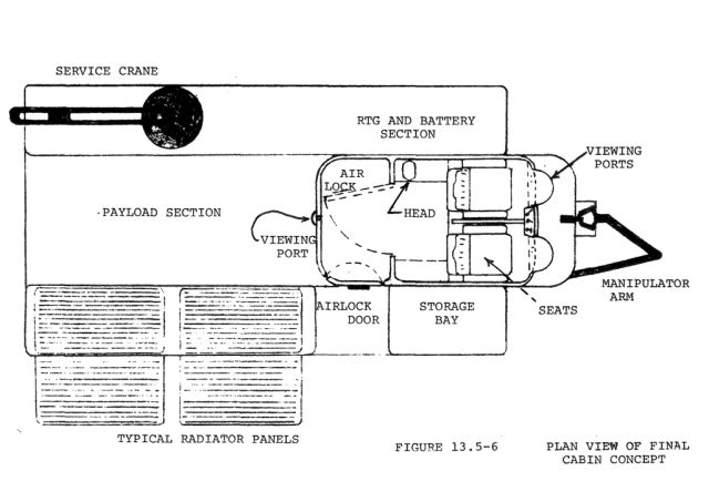 MULE04 x640 1971   Manned/Unmanned Lunar Explorer (MULE) Concept   NASA (American)