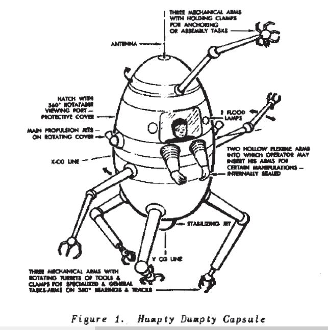 1961   Humpty Dumpty Space Capsule   Douglas Aircraft Company (American)