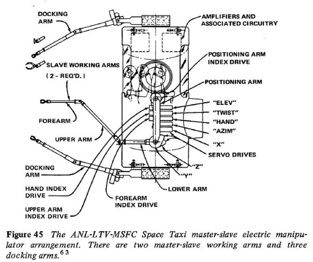 space taxi schematic x640 1966 7   Space Taxi (Concept)   LTV (American)